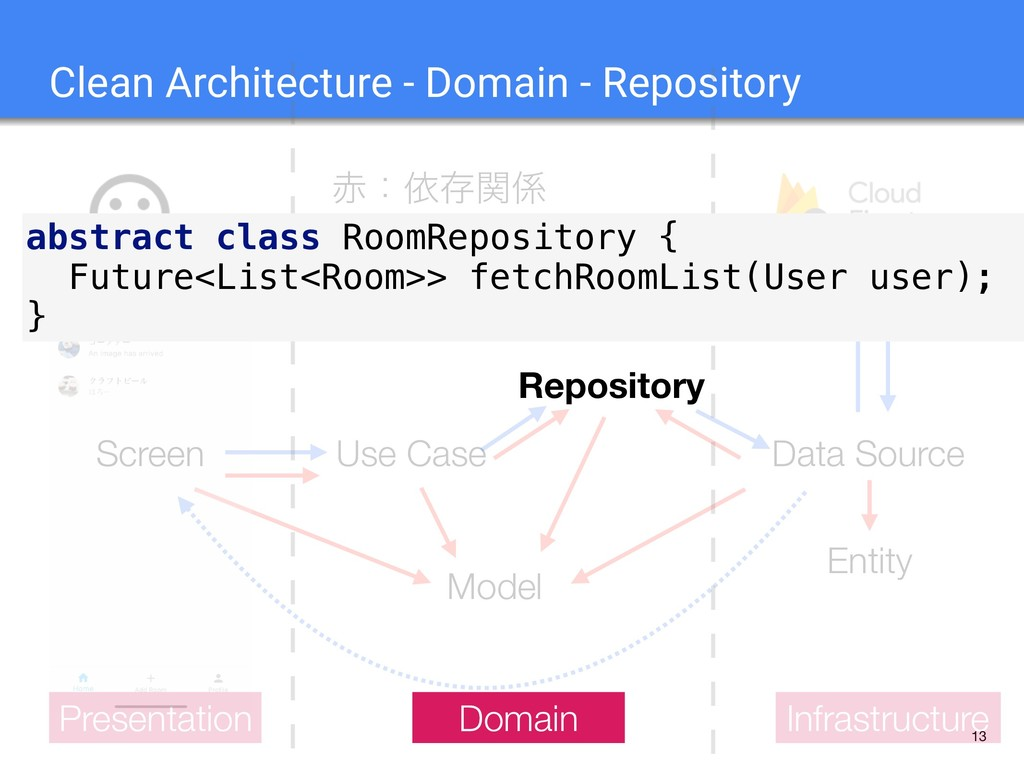 13 Clean Architecture - Domain - Repository Use...
