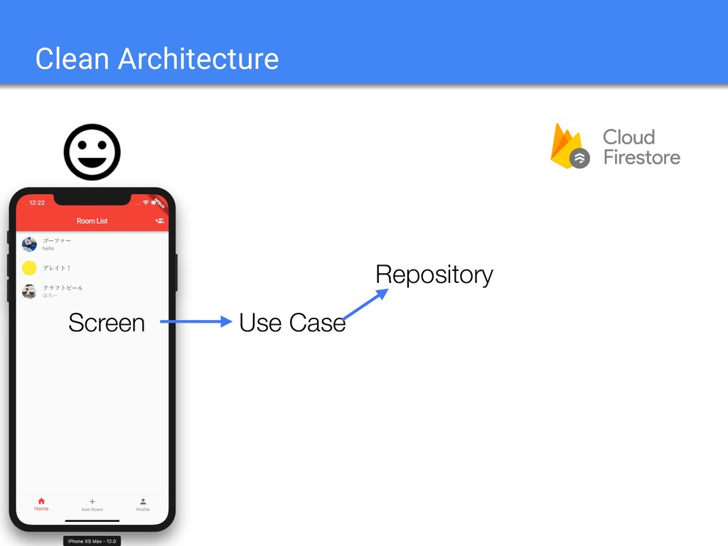 Clean Architecture Use Case Repository Screen