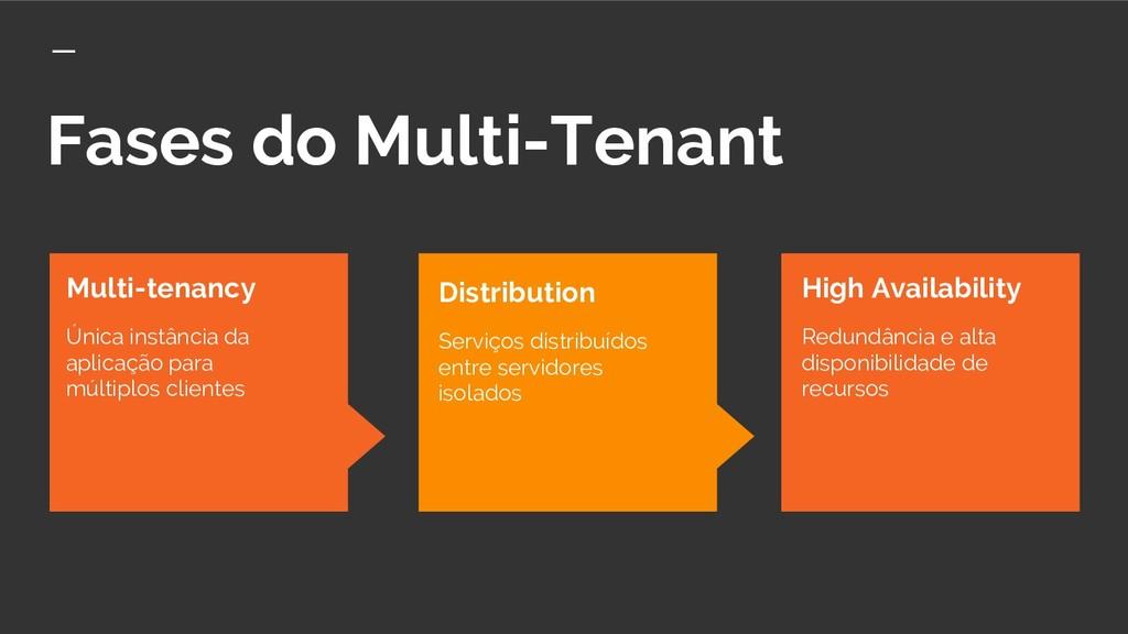 Fases do Multi-Tenant High Availability Redundâ...