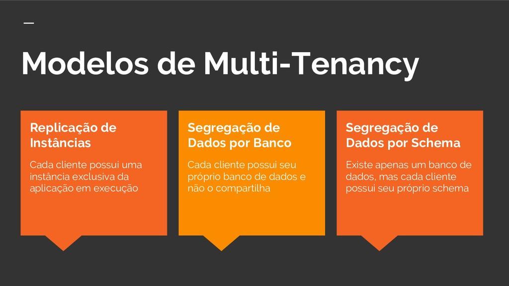 Modelos de Multi-Tenancy Segregação de Dados po...