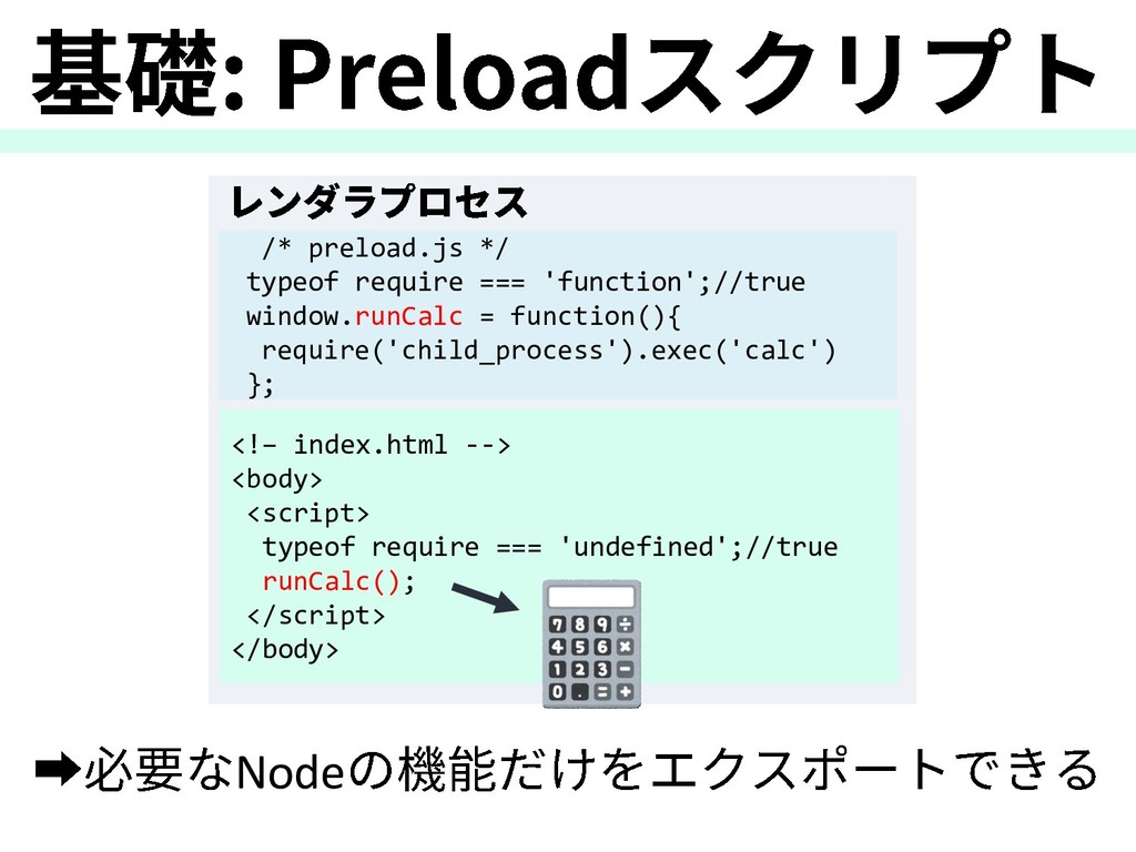 /* preload.js */ typeof require === 'function';...