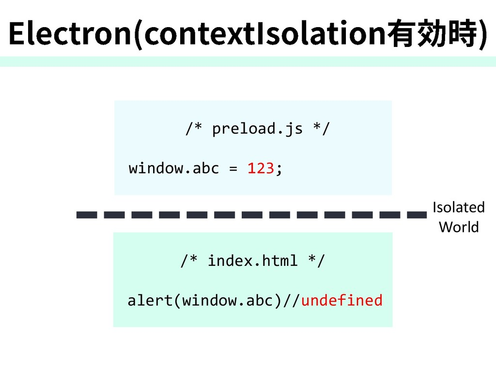 /* preload.js */ window.abc = 123; /* index.htm...