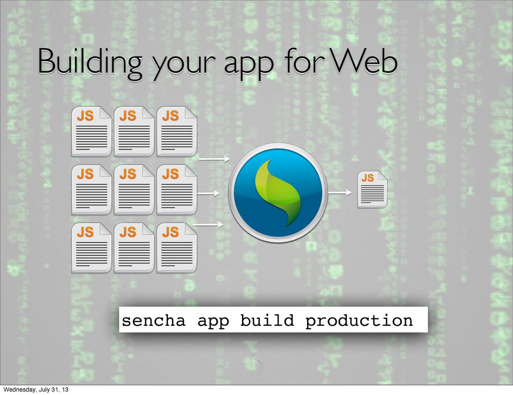 Building your app for Web sencha app build prod...