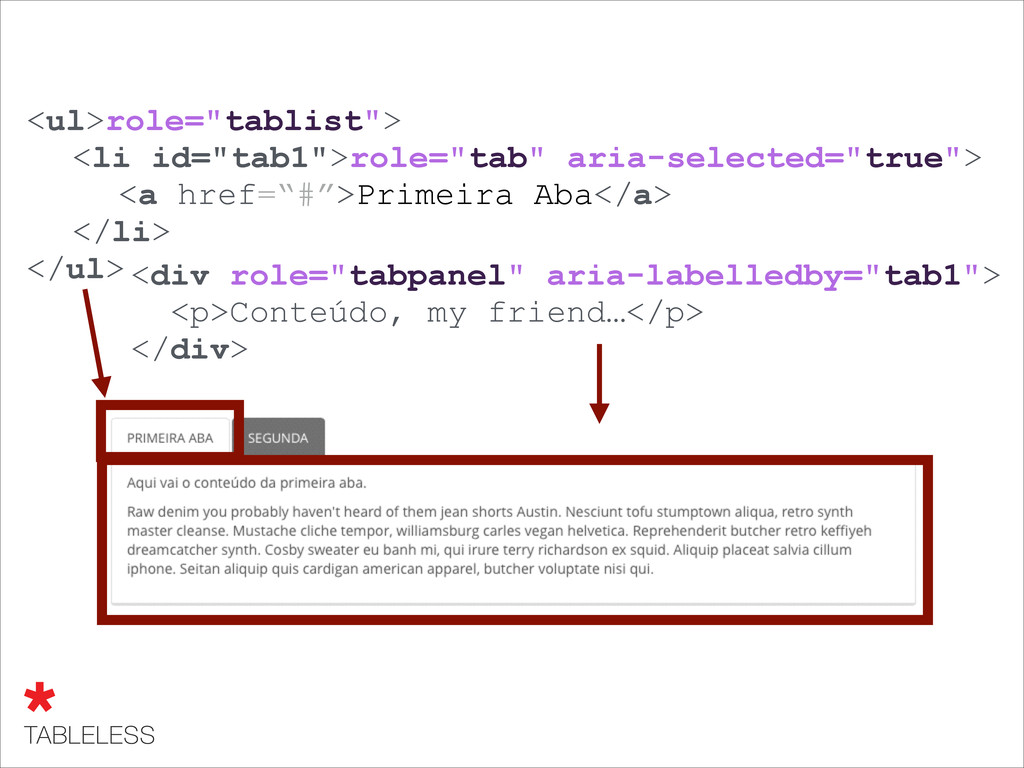 """<ul> <li id=""""tab1""""> <a href=""""#"""">Primeira Aba</a..."""