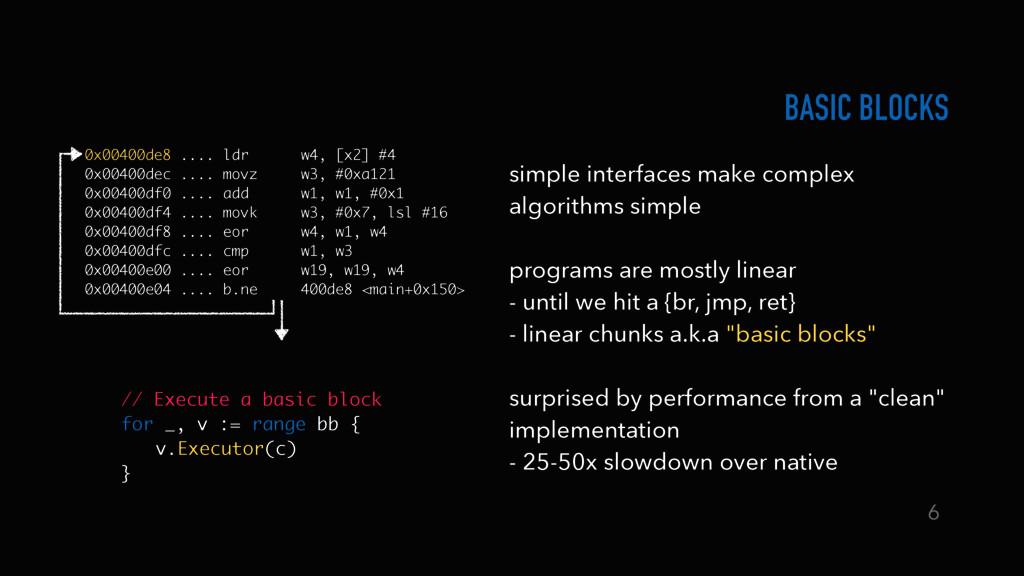 BASIC BLOCKS simple interfaces make complex alg...