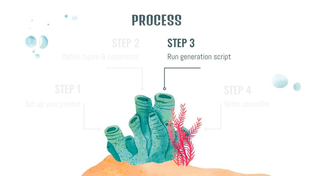 Define types & comments Run generation script W...