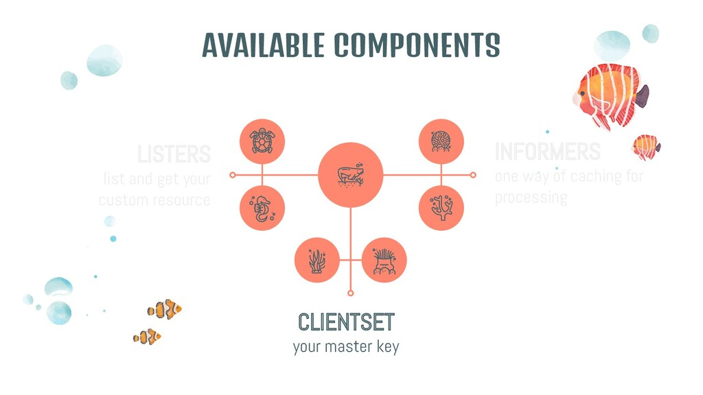 LISTERS list and get your custom resource CLIEN...