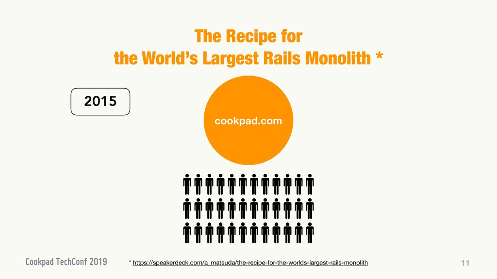 11 The Recipe for the World's Largest Rails Mon...