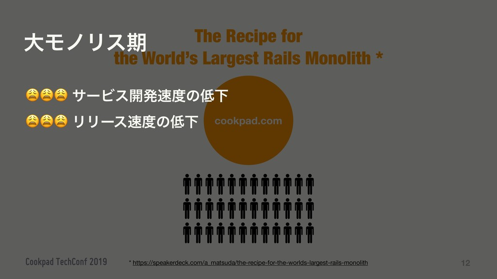 12 The Recipe for the World's Largest Rails Mon...