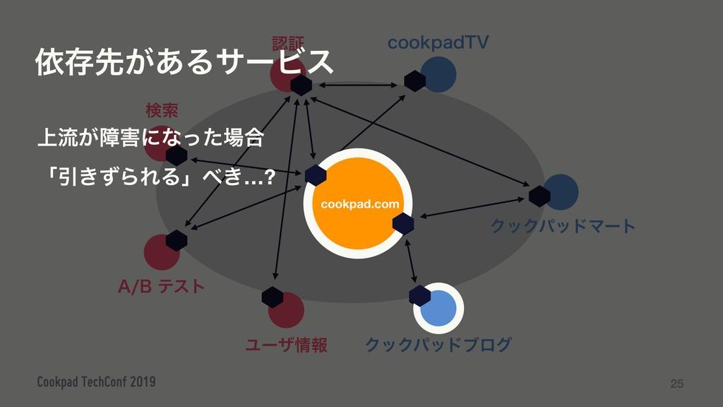 """25 cookpad.com ূ Ϣʔβใ """"#ςετ ݕࡧ ΫοΫύουϒϩά DP..."""