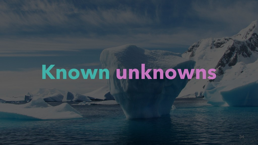 34 Known unknowns