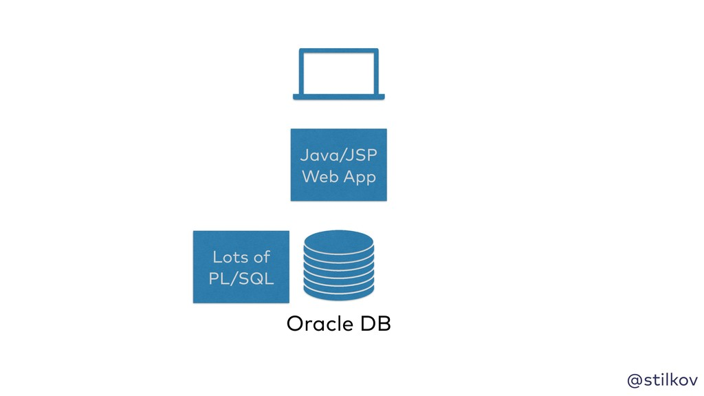@stilkov Oracle DB Java/JSP Web App Lots of PL/...