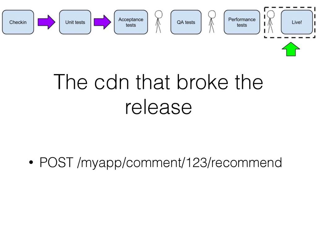 The cdn that broke the release • POST /myapp/co...