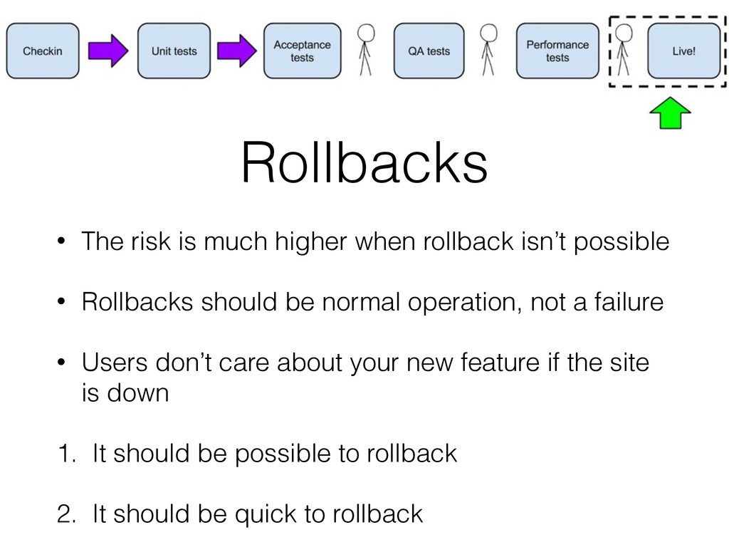 Rollbacks • The risk is much higher when rollba...