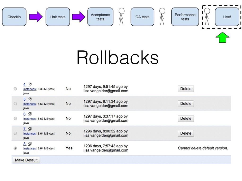 Rollbacks