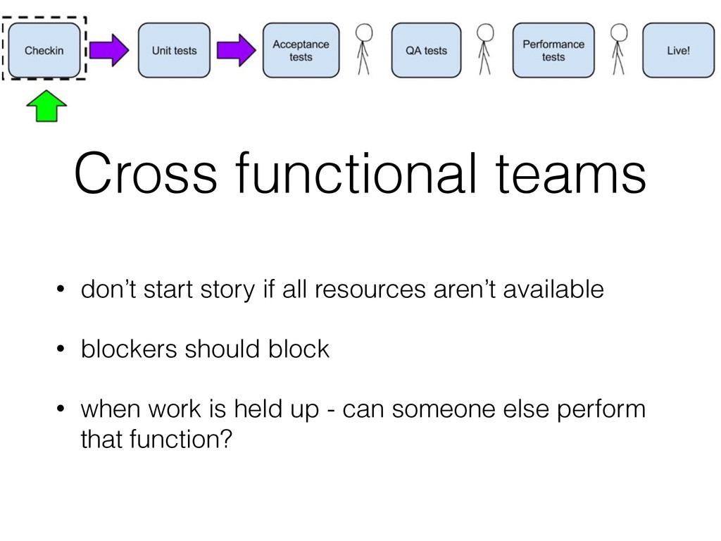 Cross functional teams • don't start story if a...