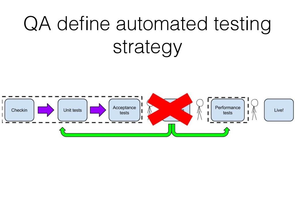 QA define automated testing strategy