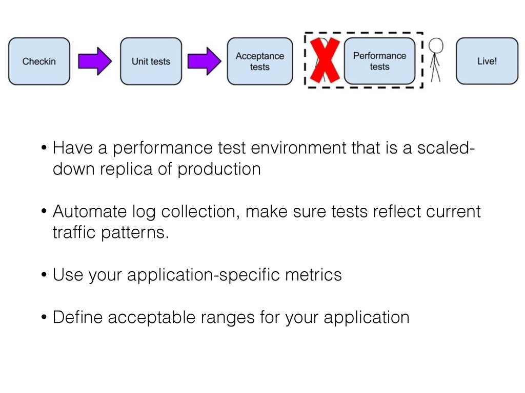 • Have a performance test environment that is a...