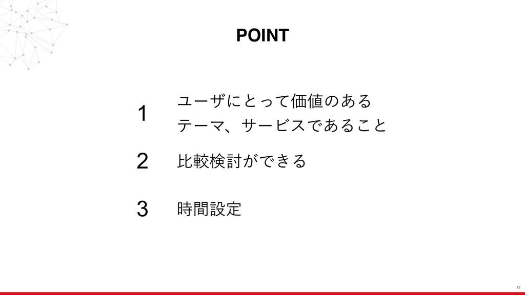 POINT  ϢʔβʹͱͬͯՁͷ͋Δ ςʔϚɺαʔϏεͰ͋Δ͜ͱ 1 ൺֱݕ౼͕Ͱ͖Δ...