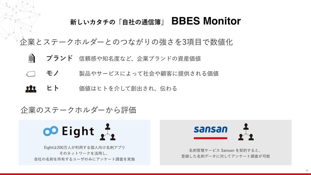 ৽͍͠Χλνͷʮࣗࣾͷ௨৴ʯɹ BBES Monitor  اۀͱεςʔΫϗϧμʔͱͷͭ...