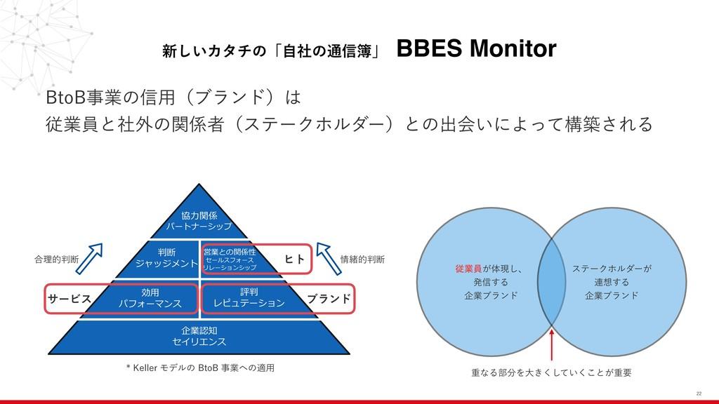 ৽͍͠Χλνͷʮࣗࣾͷ௨৴ʯɹ BBES Monitor #UP#ۀͷ৴༻ʢϒϥϯυ...