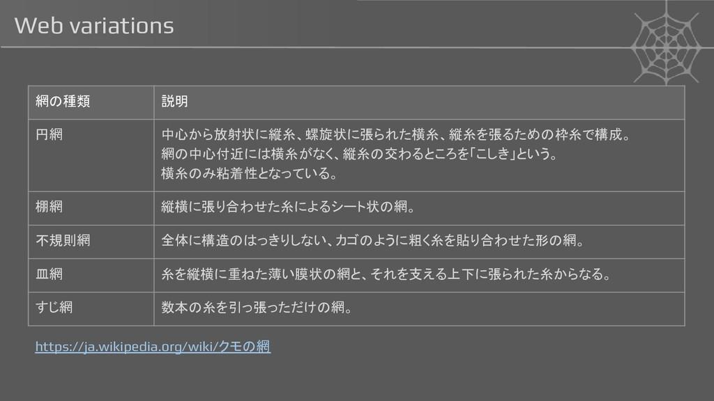 Web variations https://ja.wikipedia.org/wiki/クモ...