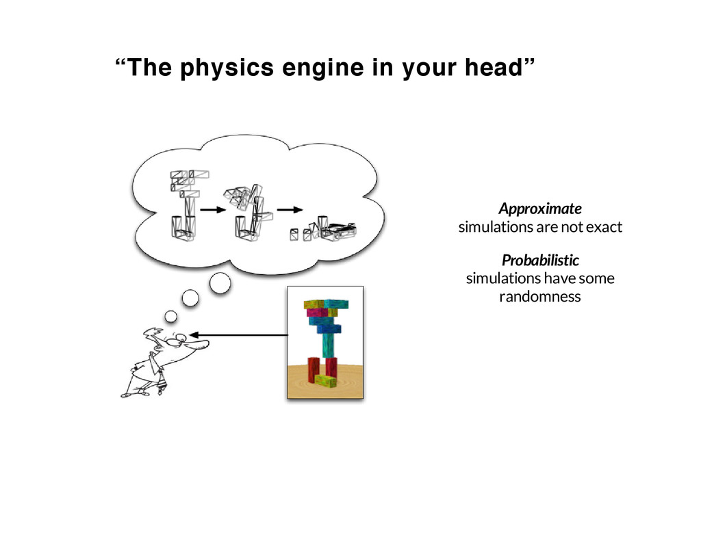 """""""The physics engine in your head"""" Approximate s..."""