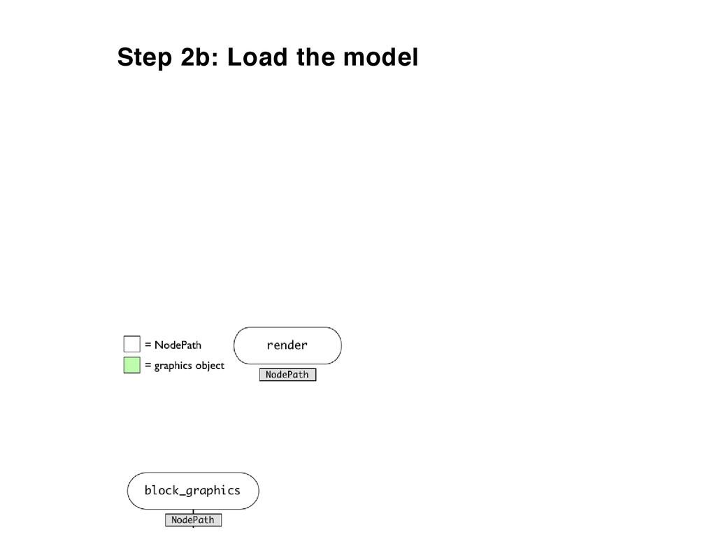 Step 2b: Load the model