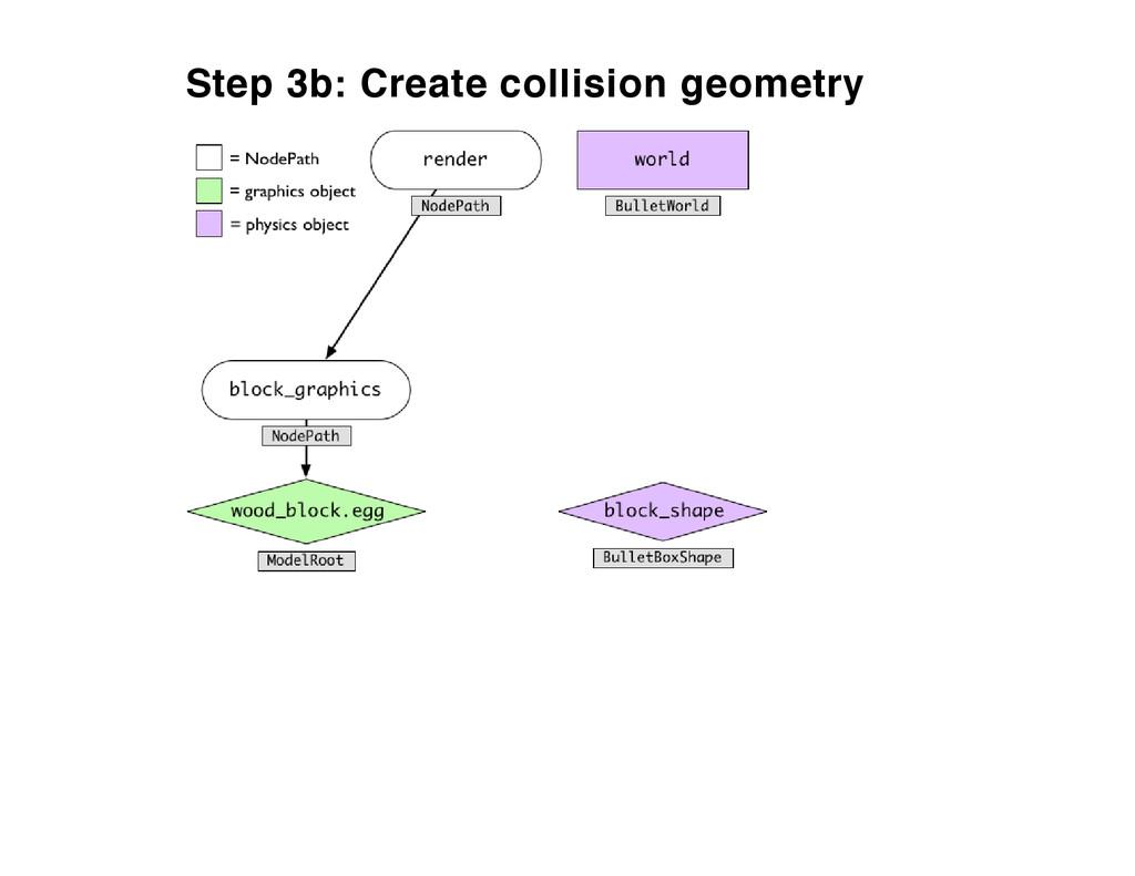 Step 3b: Create collision geometry