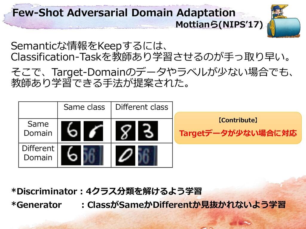 Few-Shot Adversarial Domain Adaptation Mottianら...