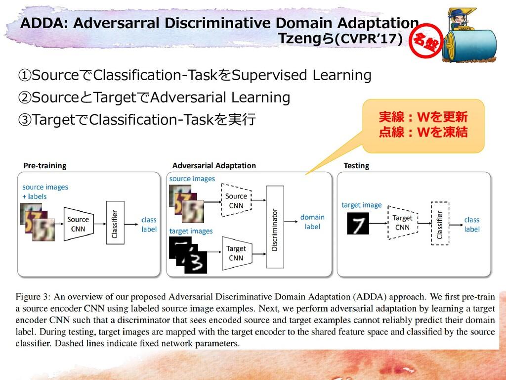ADDA: Adversarral Discriminative Domain Adaptat...