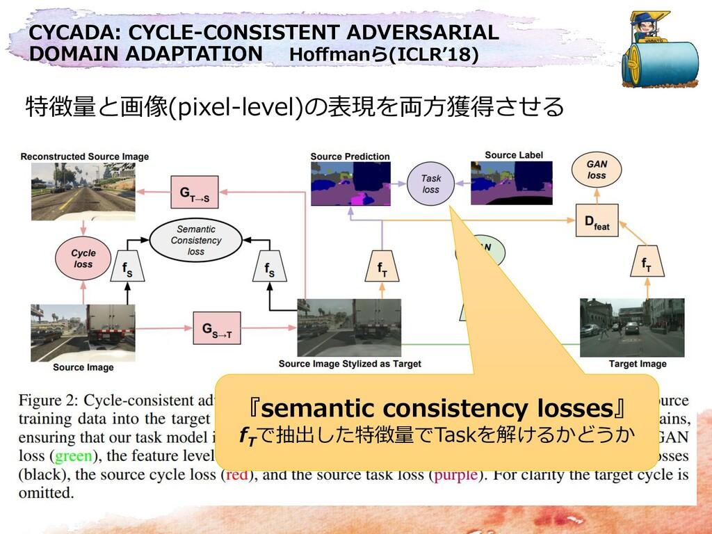 CYCADA: CYCLE-CONSISTENT ADVERSARIAL DOMAIN ADA...