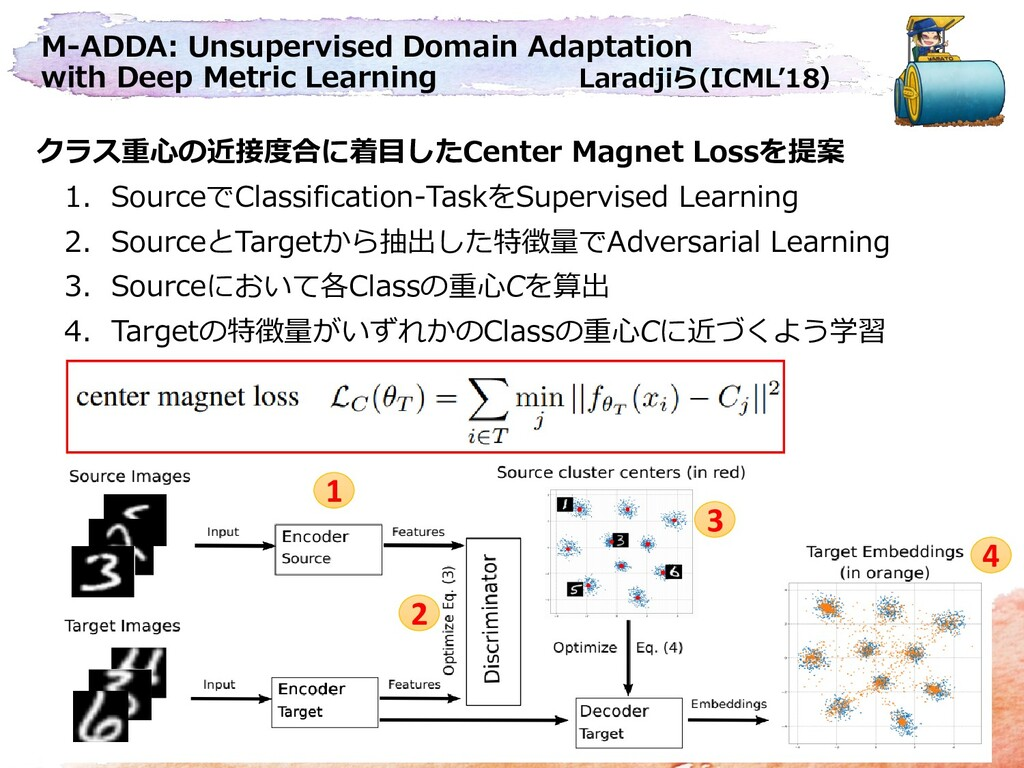 M-ADDA: Unsupervised Domain Adaptation with Dee...