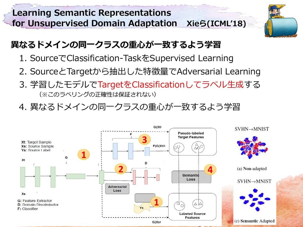 Learning Semantic Representations for Unsupervi...