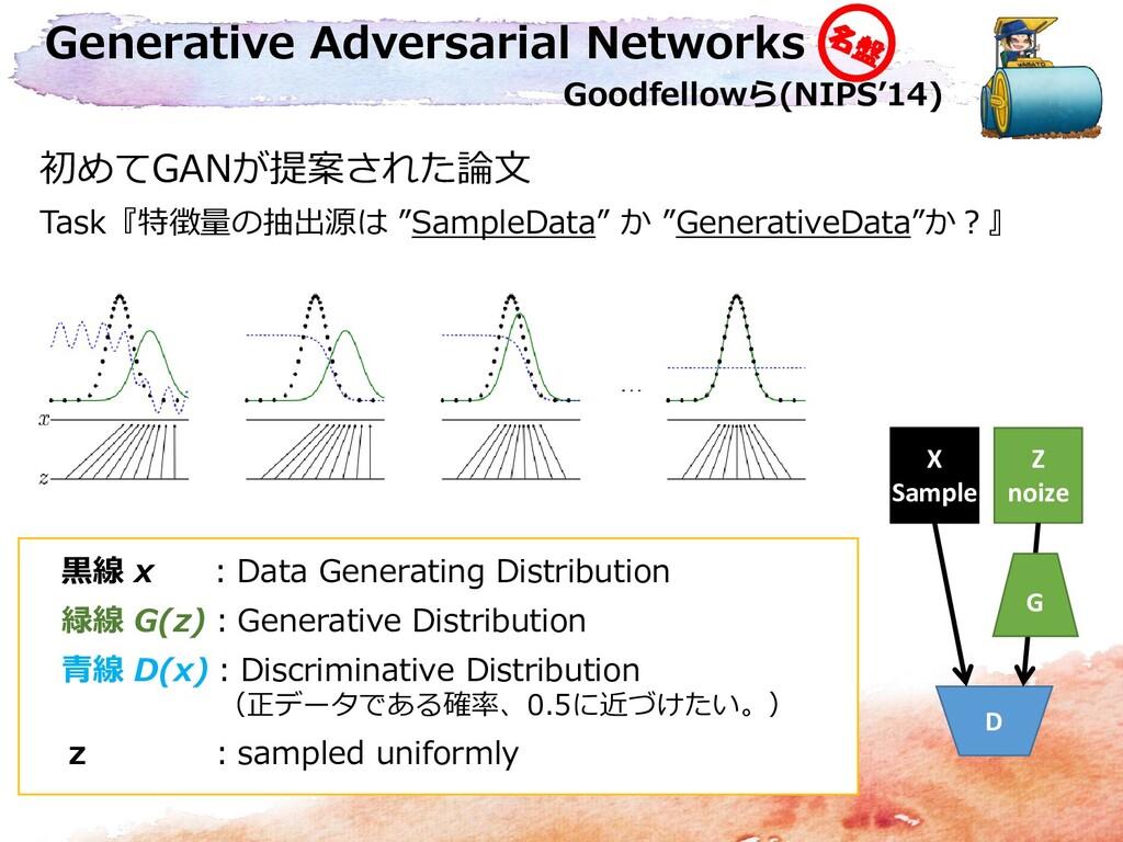 Generative Adversarial Networks Goodfellowら(NIP...