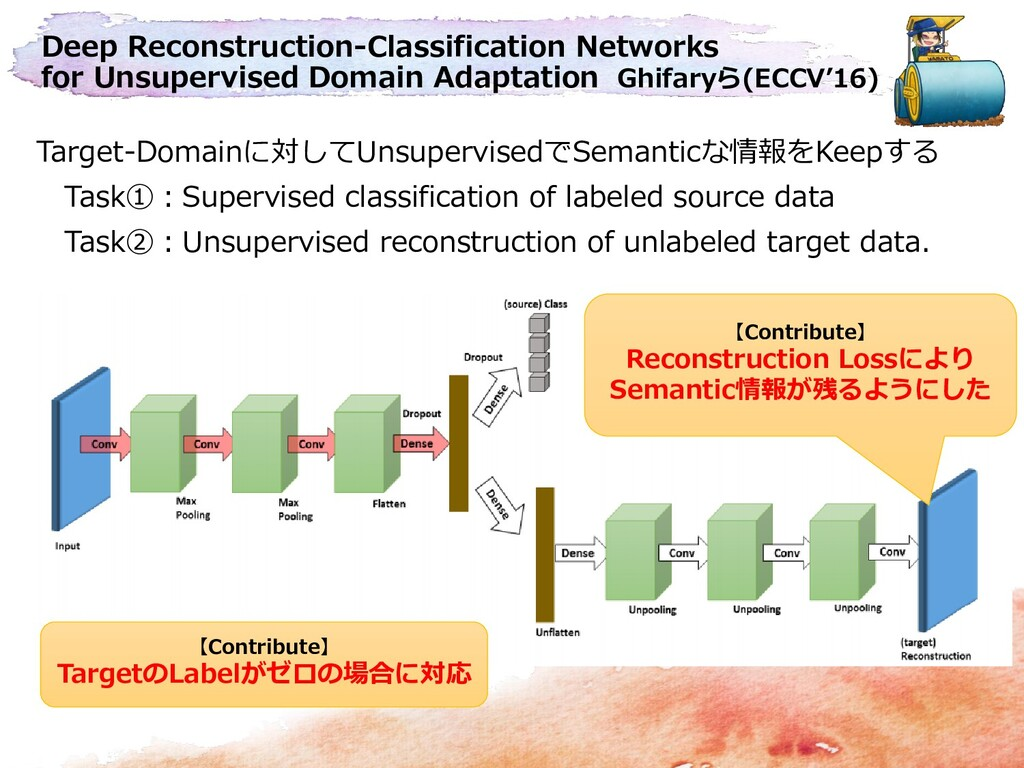 Deep Reconstruction-Classification Networks for...