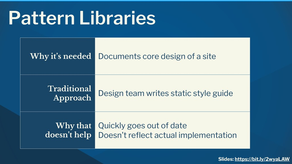 Pattern Libraries Why it's needed Documents cor...