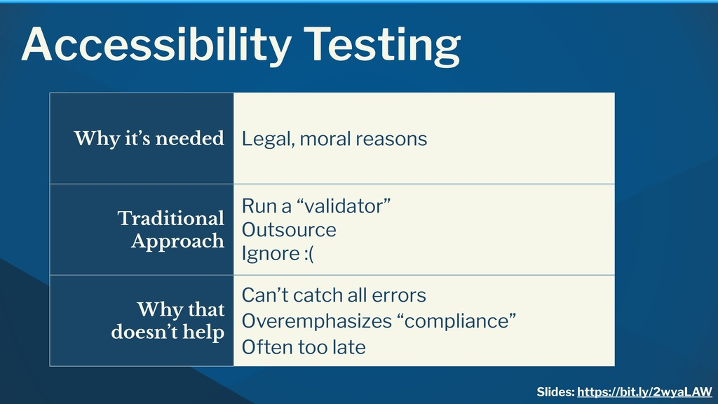 Accessibility Testing Why it's needed Legal, mo...