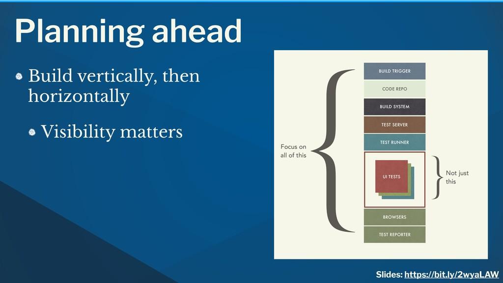 Planning ahead Build vertically, then horizonta...