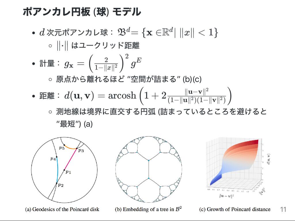 ポアンカレ円板 ( 球) モデル d 次元ポアンカレ球: B = {x ∈R ∣ ∥x∥ < ...