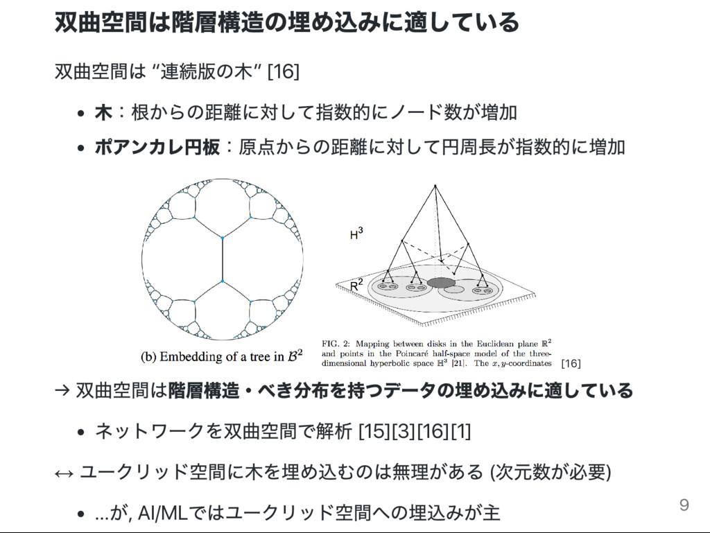 """双曲空間は階層構造の埋め込みに適している 双曲空間は """" 連続版の木"""" [16] 木: 根から..."""