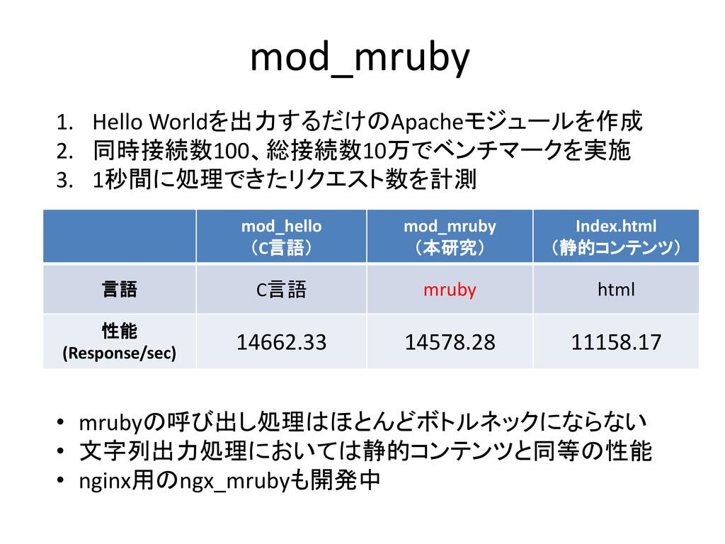mod_hello (C言語) mod_mruby (本研究) Index.html (静的コ...