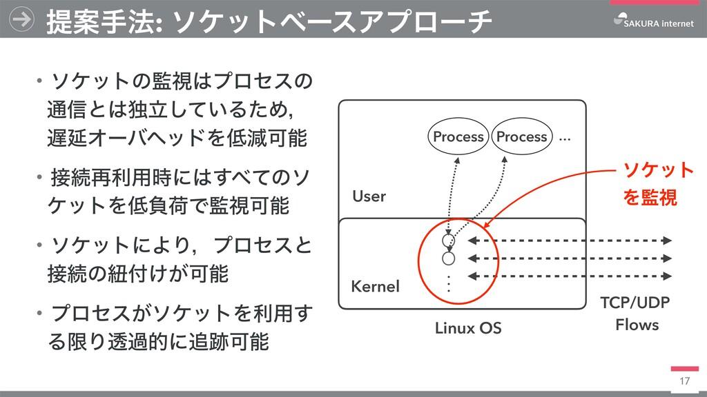 17 ఏҊख๏: ιέοτϕʔεΞϓϩʔν Linux OS Kernel Process P...