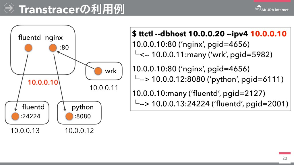 20 Transtracerͷར༻ྫ $ ttctl --dbhost 10.0.0.20 -...