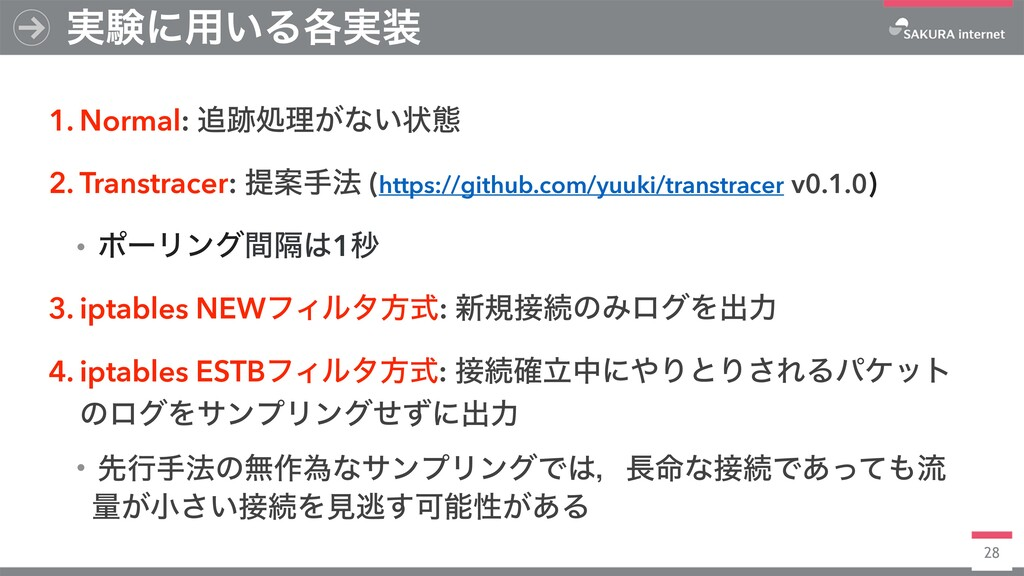 28 1. Normal: ॲཧ͕ͳ͍ঢ়ଶ 2. Transtracer: ఏҊख๏ (h...