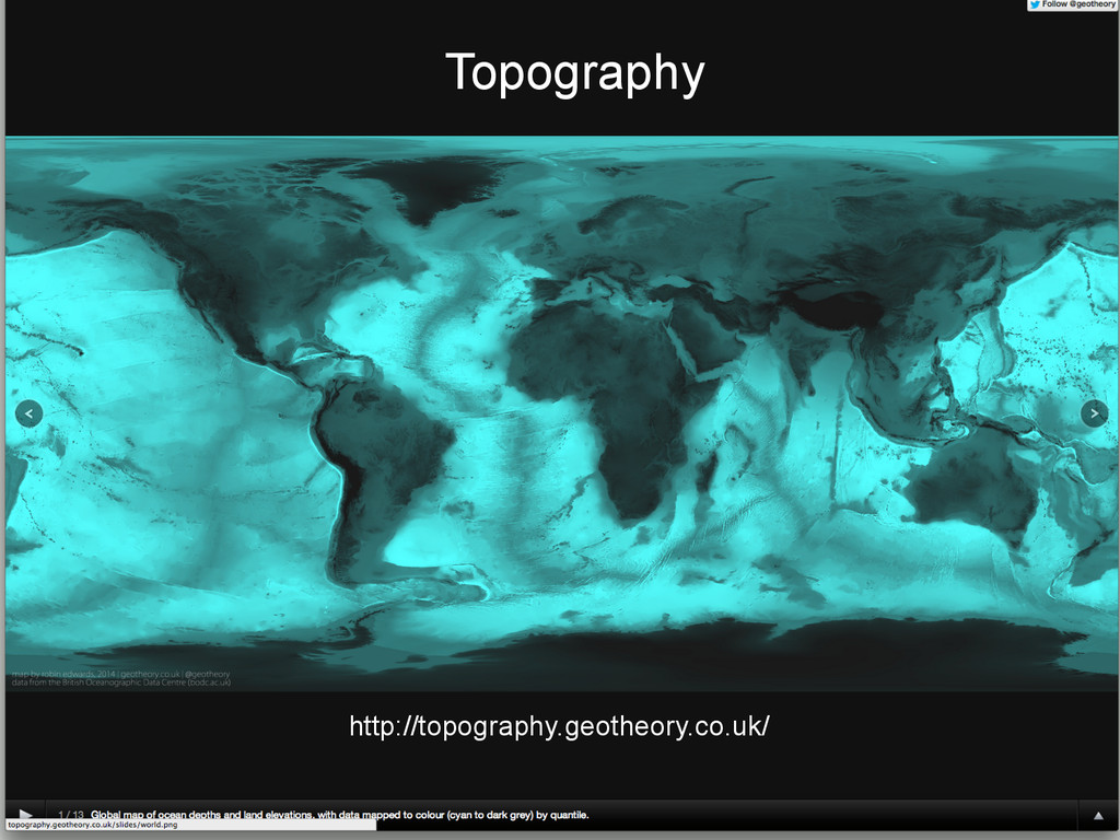 R as a GIS Topography http://topography.geotheo...