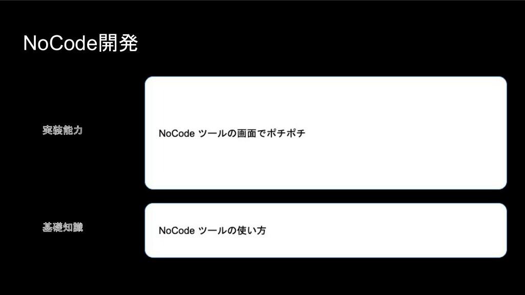 NoCode開発 基礎知識 実装能力
