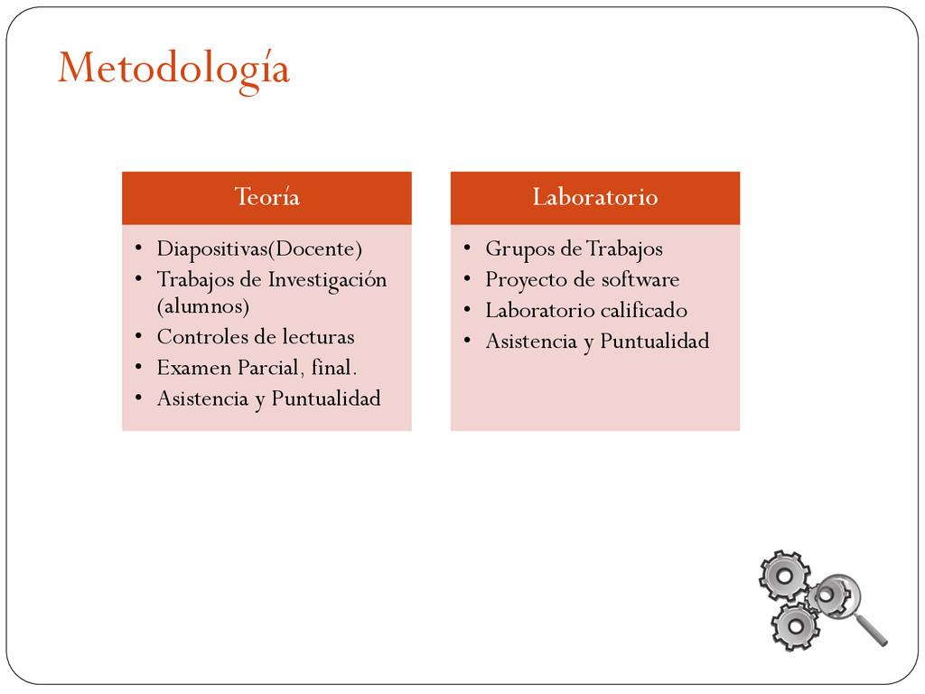 Metodología Teoría • Diapositivas(Docente) • Tr...