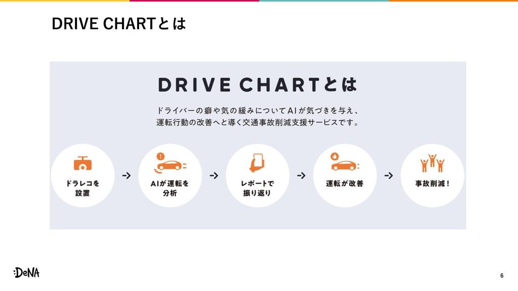"""%3*7&$)""""35ͱ   4 A2 DRIVE CHART"""