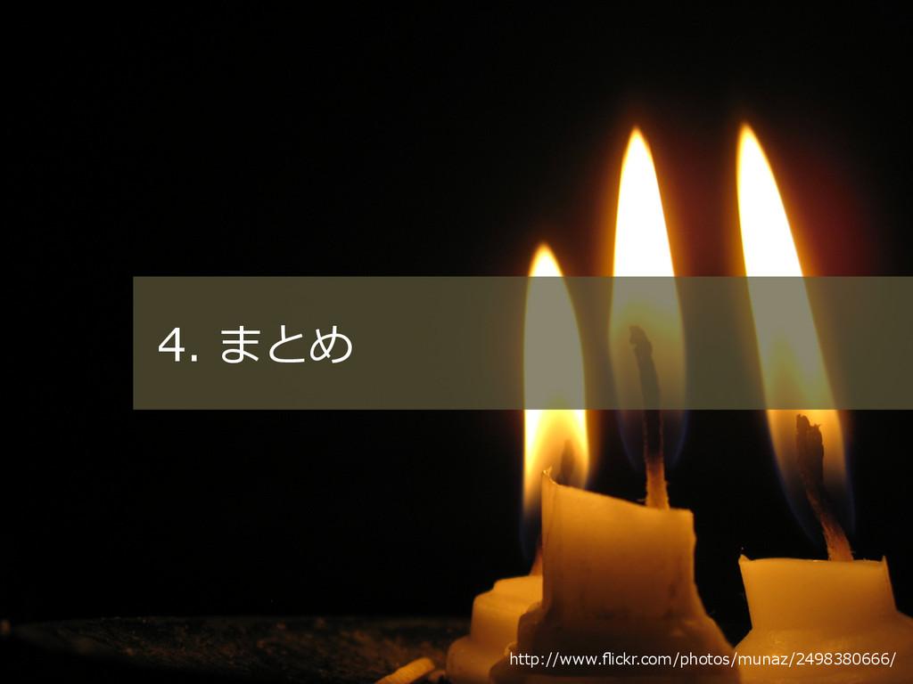 http://www.flickr.com/photos/munaz/2498380666/  ...